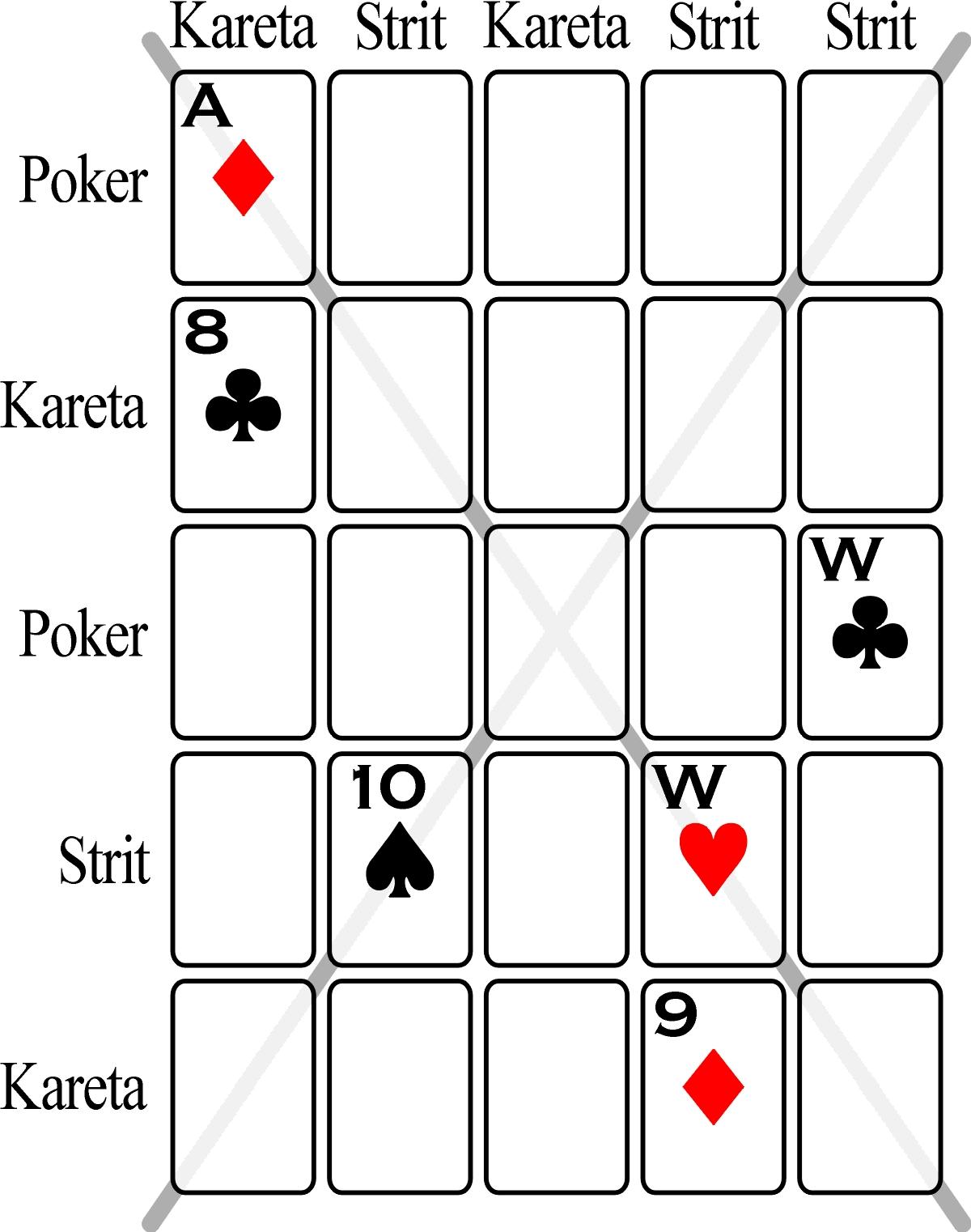 Poker rodzaje